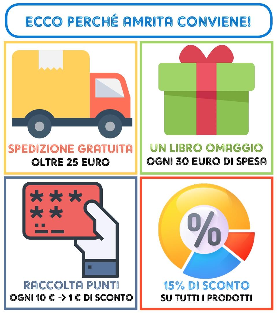Condizioni di vendita su amrita-edizioni.com